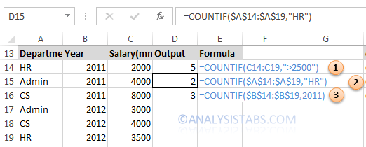 COUNTIF Function in Excel- Example 1