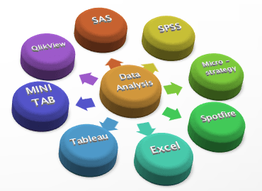 tools for data analysis
