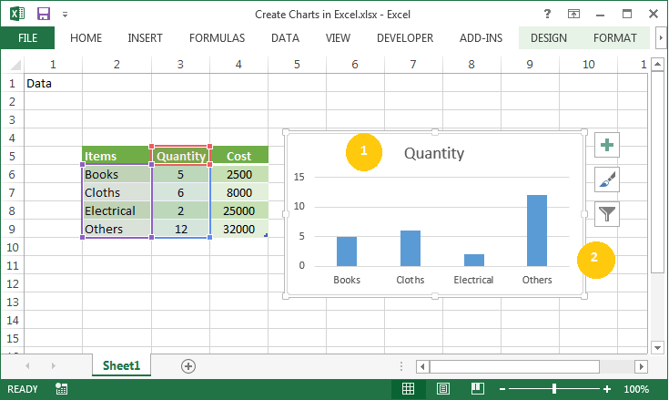 Create Charts in Excel - Re-size and Position